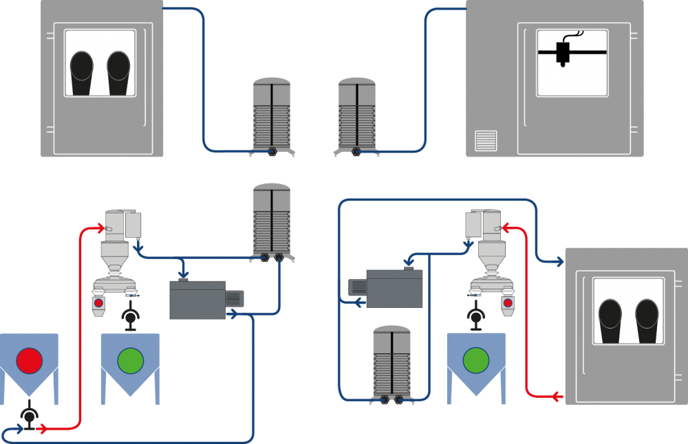 Illustration of conveying systems