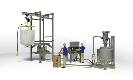 Volkmann pneumatic vacuum conveying system illustration